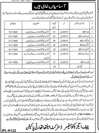 Health Department Punjab Jobs 2020